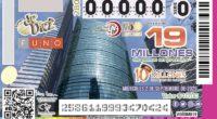 Fibra Uno, el primer y mayor Fideicomiso de Inversión en Bienes Raíces en México, informa que hoy a las 20:00 horas la Lotería Nacional celebrará el Sorteo de Diez 280, […]