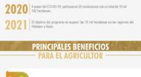 Heineken México, John Deere, Syngenta y Yara implementan el Programa Innovación Cebada Sostenible (PICES), mediante el que ponen a disposición de los agricultores mexicanos tecnología de última generación y capacitación […]