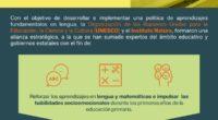 A fin de cambiar realidades y ampliar las posibilidades de educación en México, Instituto Natura México y la Organización de las Naciones Unidas para la Educación, la Ciencia y la […]