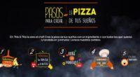This and This es el primer concepto de pizzería personalizada express, creado por emprendedores mexicanos que buscan impactar a un mercado que representa un valor aproximado de 1,000 millones de […]