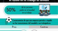 Cuando México participa en un Mundial, la mayoría de las personas portan la camiseta, ya sea en la escuela, la universidad o en el trabajo. Incluso si no se es […]