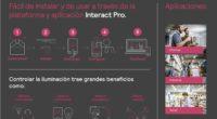 La empresa Signify realizó el lanzamiento de su plataforma Interact Pro en México, una aplicación intuitiva y dashboard diseñados para que pequeñas y medianas empresas (PyMEs) automaticen, administren y controlen […]