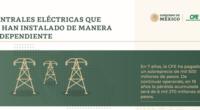 El Presidente Andrés Manuel López Obrador señaló que a partir de la política neoliberal y los contratos leoninos que solo han favorecido a empresas particulares, la Comisión Federal de Electricidad […]