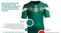 La playera de la Selección Nacional de México es más que una prenda, es la pieza que representa y viste de orgullo a todo un país, pues cuando la portan, […]