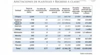 POR: Rafael Cienfuegos Calderón Tras una revisión y evaluación, y con la certeza de que no hay riesgo alguno, 73 mil 465 escuelas a las que asisten ocho millones 109 […]