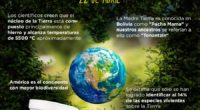 Desde hace más de cuatro décadas, el 22 de abril se celebra el Día Internacional de la Madre Tierra. El objetivo de esta conmemoración es reconocer nuestros ecosistemas y la […]